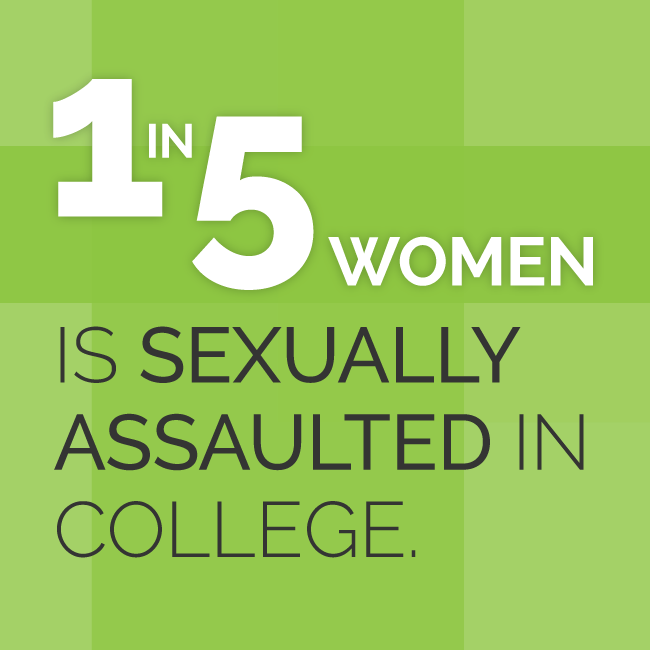 1 in 5 Women is Sexually Assaulted in College